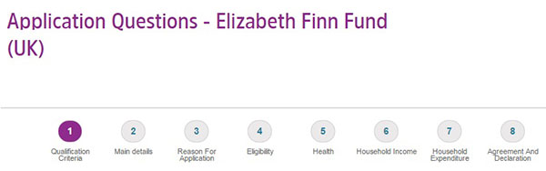 Application Question categories - Elizabeth Finn Fund