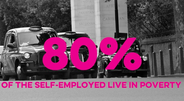 Infographic saying '80% of the self employed live in poverty'